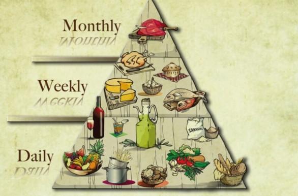 dieta mediterranea sovrappeso e obesità